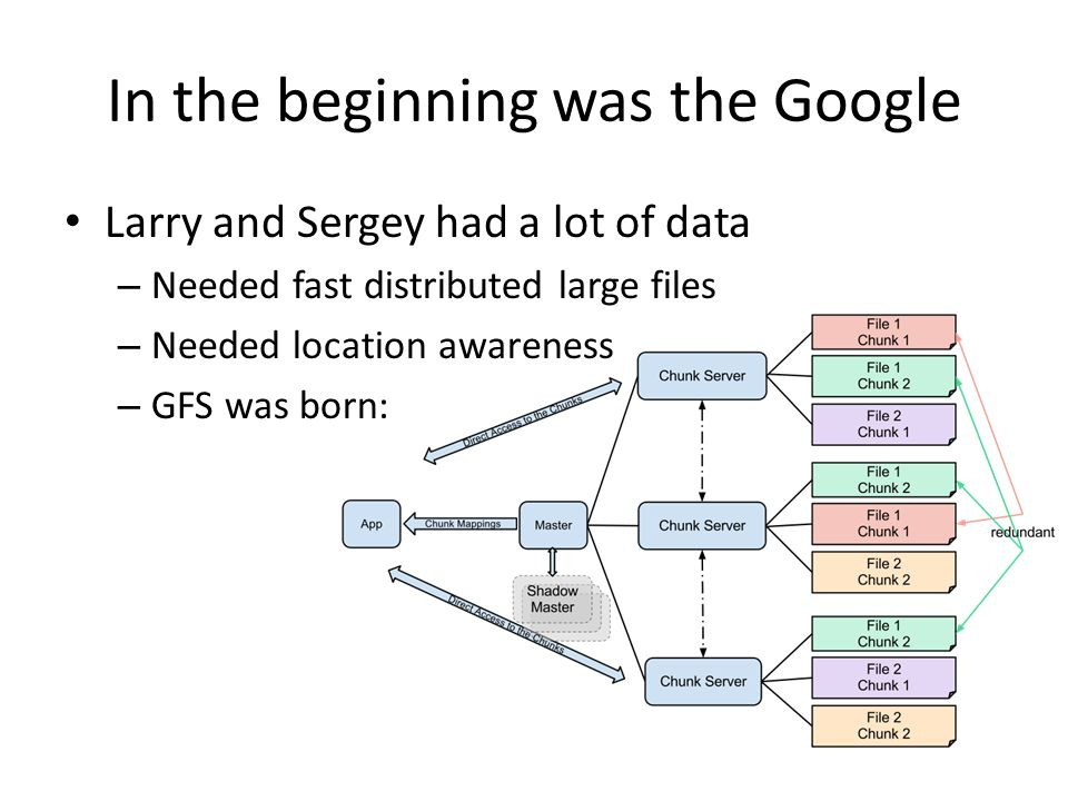 In the beginning was the Google Larry and Sergey had a lot of data – Needed fast distributed large files – Needed location awareness – GFS was born: