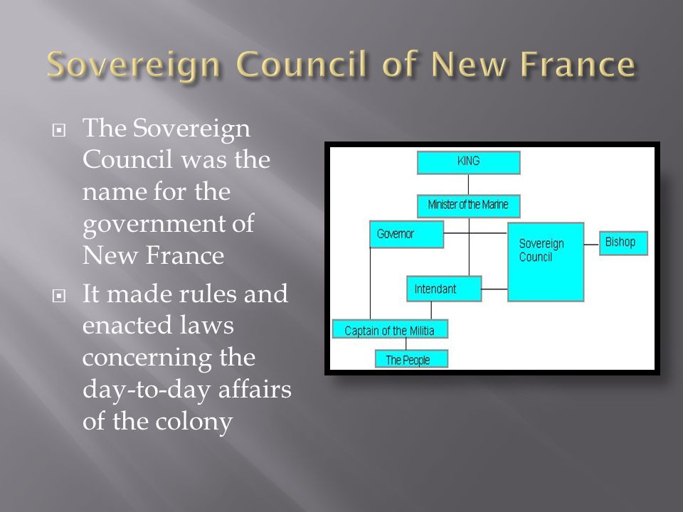  The Sovereign Council was the name for the government of New France  It made rules and enacted laws concerning the day-to-day affairs of the colony