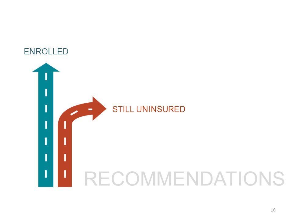 RECOMMENDATIONS 16 ENROLLED STILL UNINSURED
