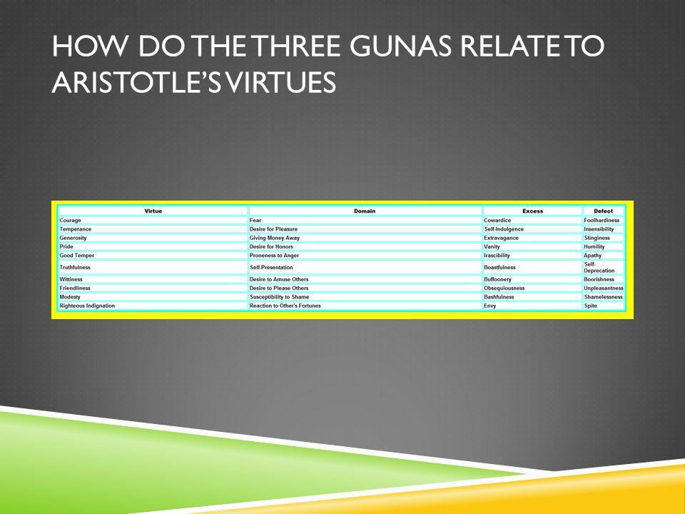 HOW DO THE THREE GUNAS RELATE TO ARISTOTLE'S VIRTUES