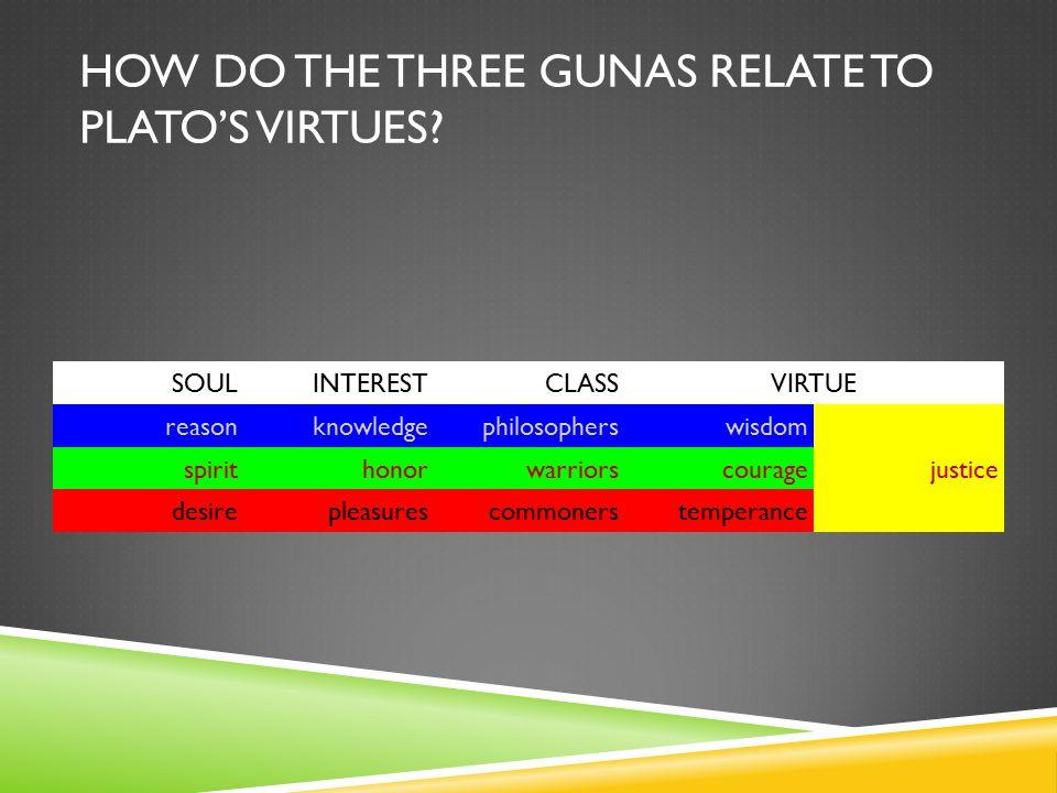 HOW DO THE THREE GUNAS RELATE TO PLATO'S VIRTUES.