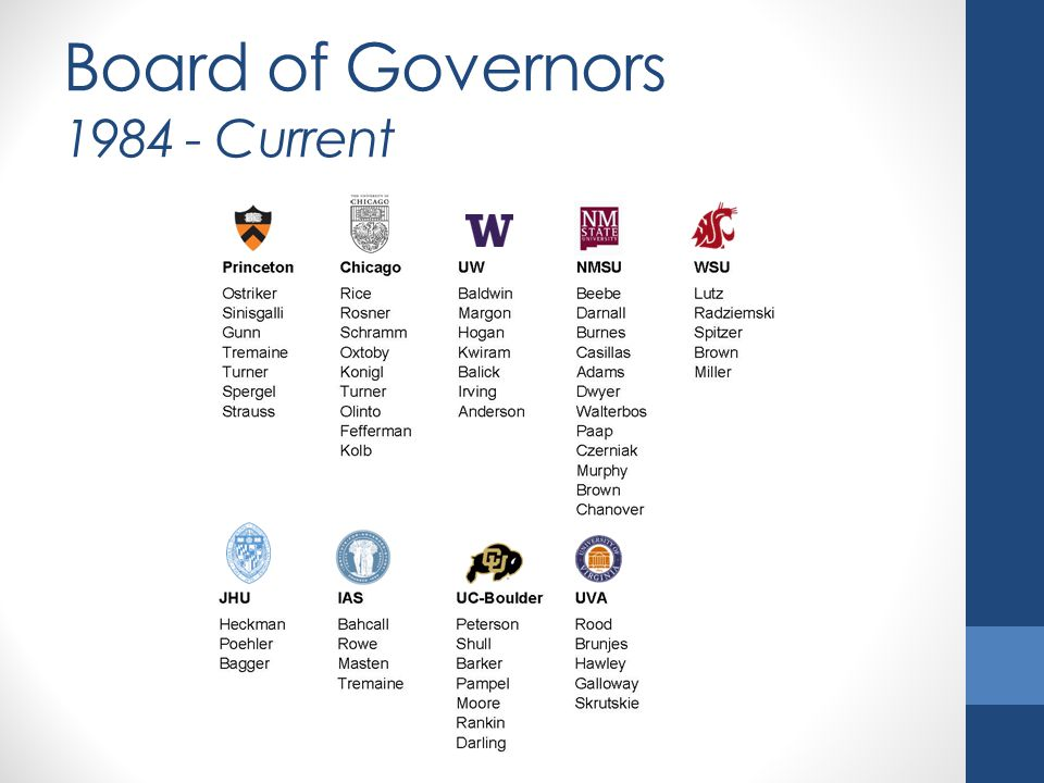 Board of Governors 1984 - Current