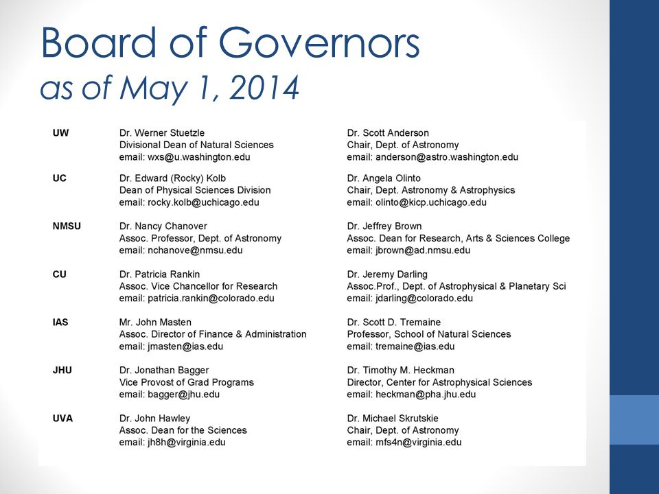 Board of Governors as of May 1, 2014