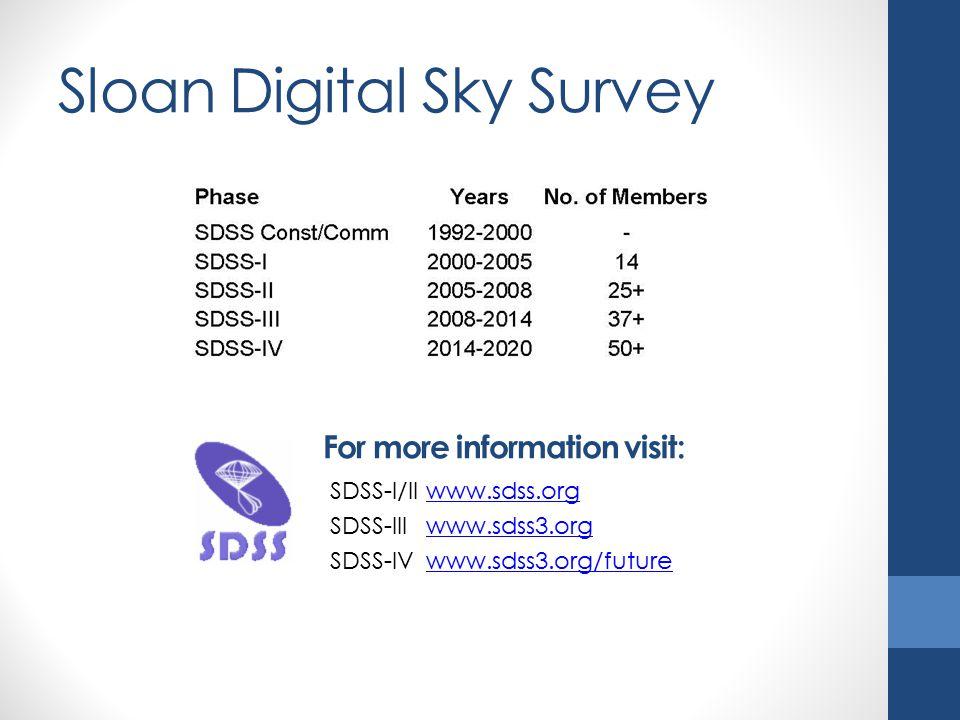 For more information visit: SDSS-I/IIwww.sdss.orgwww.sdss.org SDSS-IIIwww.sdss3.orgwww.sdss3.org SDSS-IVwww.sdss3.org/futurewww.sdss3.org/future Sloan Digital Sky Survey