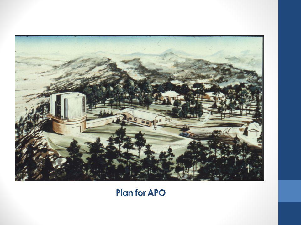 Plan for APO