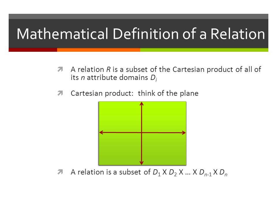  A relation R is a subset of the Cartesian product of all of its n attribute domains D i  Cartesian product: think of the plane  A relation is a subset of D 1 X D 2 X … X D n-1 X D n Mathematical Definition of a Relation