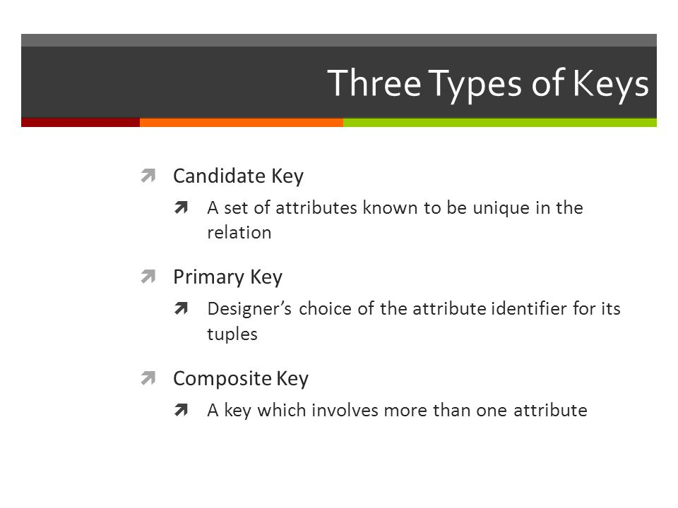 Three Types of Keys  Candidate Key  A set of attributes known to be unique in the relation  Primary Key  Designer's choice of the attribute identifier for its tuples  Composite Key  A key which involves more than one attribute