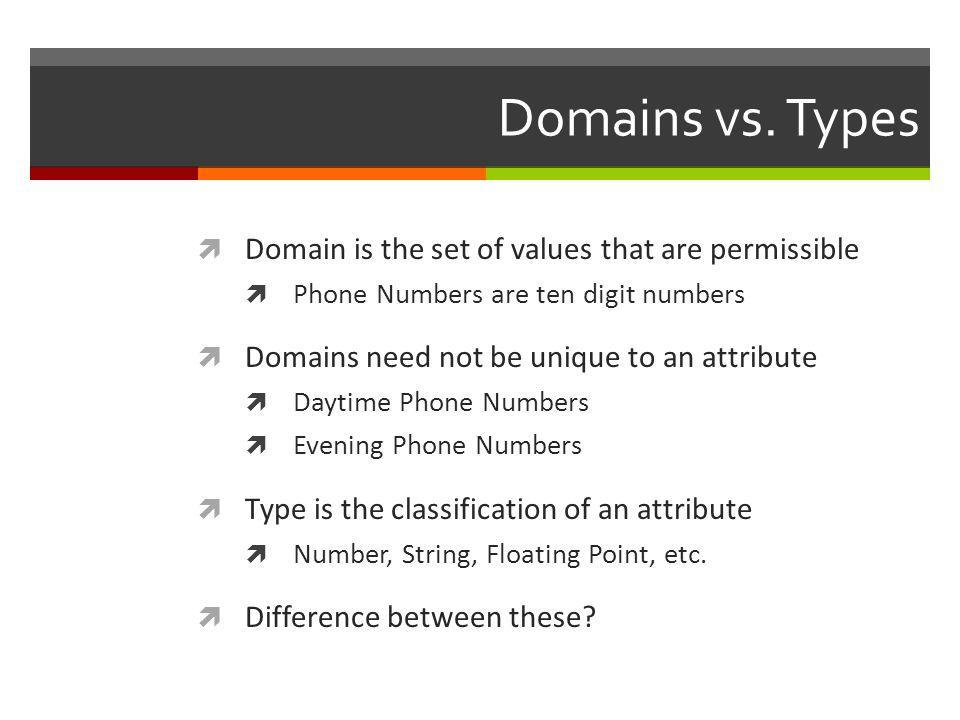 Domains vs.