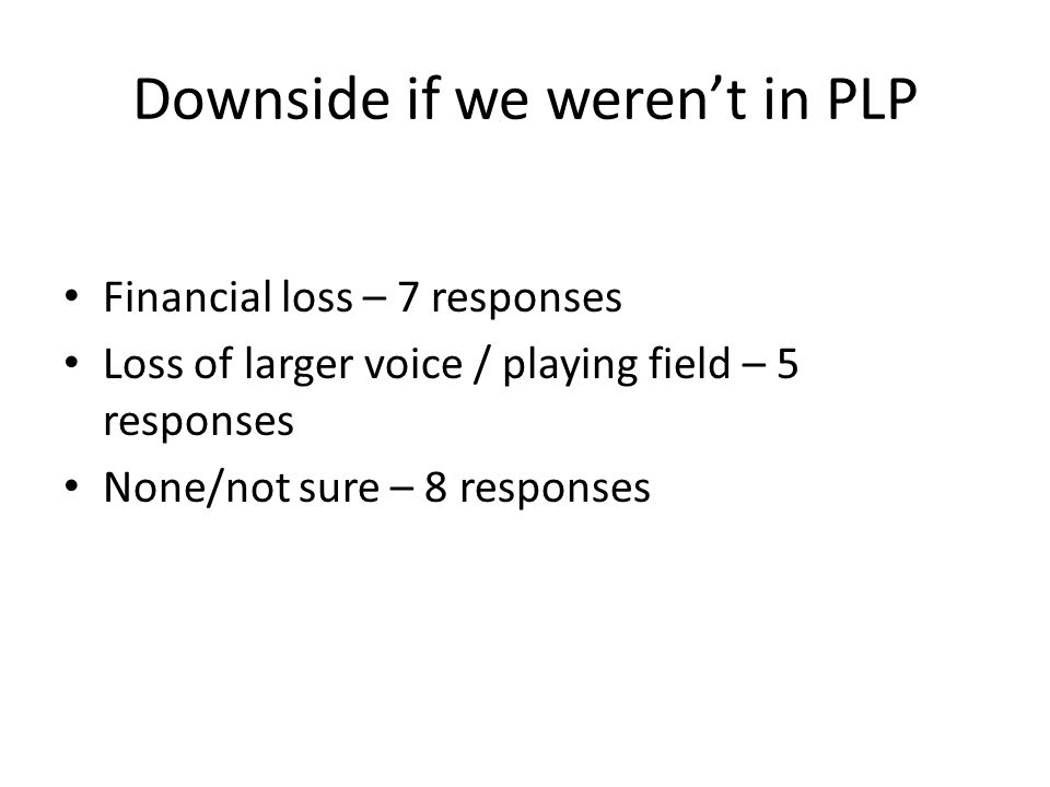 Downside if we weren't in PLP Financial loss – 7 responses Loss of larger voice / playing field – 5 responses None/not sure – 8 responses