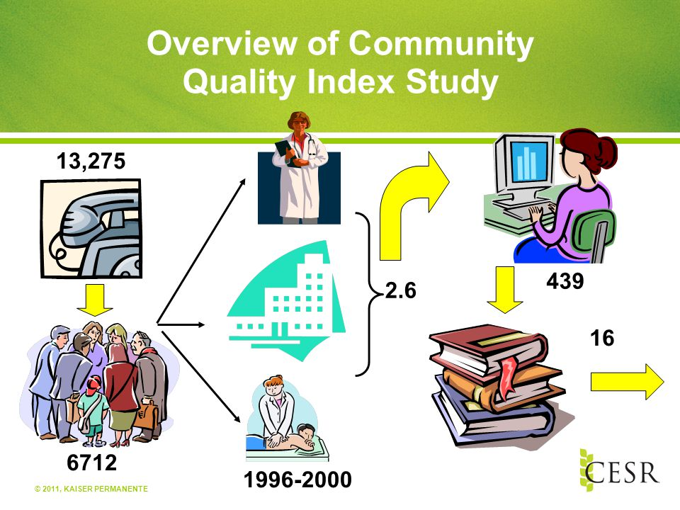 © 2011, KAISER PERMANENTE What Do We Know About the Effect of HIT on Quality.