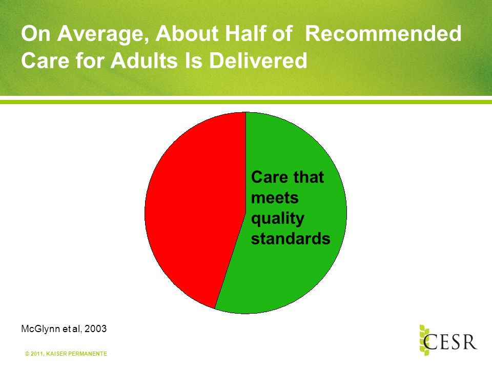 © 2011, KAISER PERMANENTE Quality of Care for Cardiopulmonary Problems Varied Widely McGlynn et al., 2003