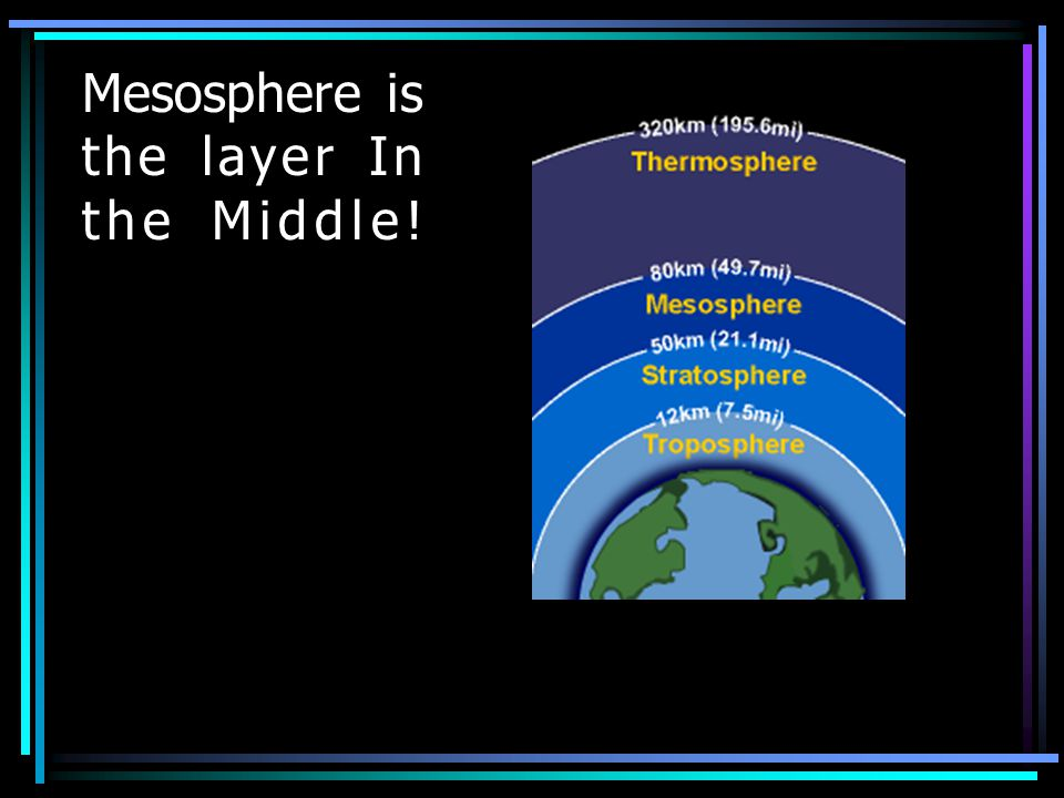 Mesosphere is the layer In the Middle!