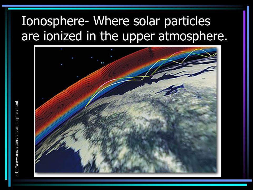 Ionosphere- Where solar particles are ionized in the upper atmosphere.