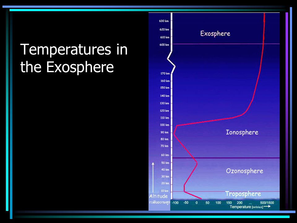 Temperatures in the Exosphere
