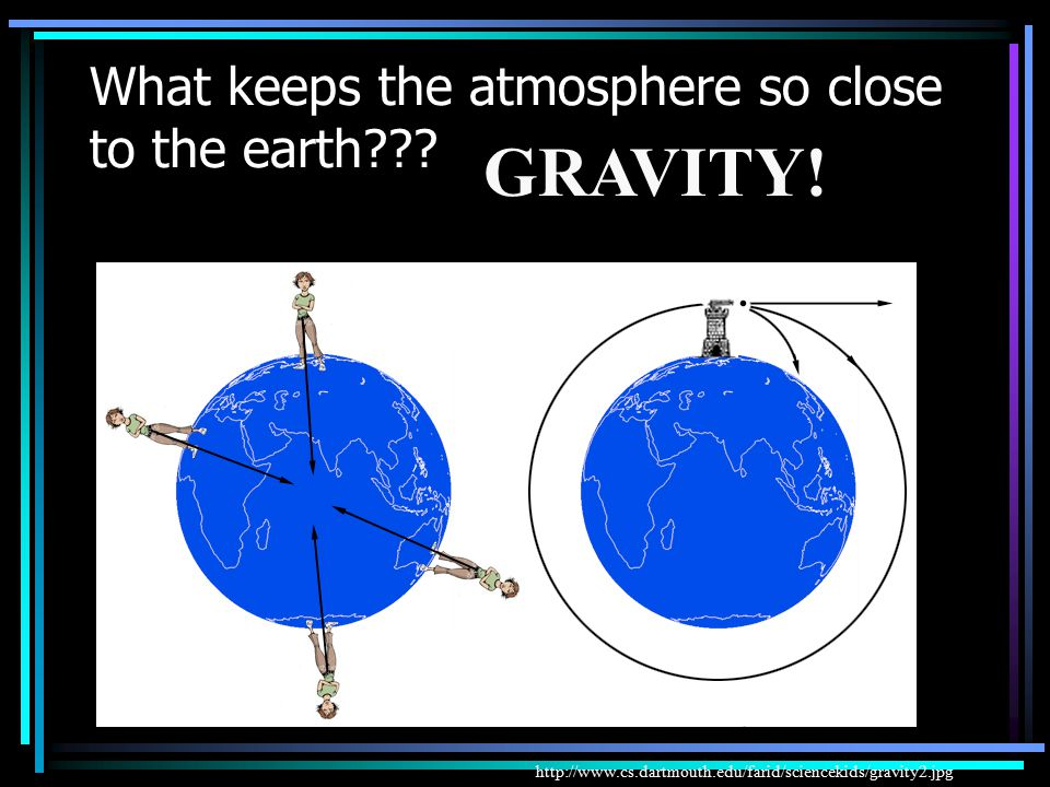 What keeps the atmosphere so close to the earth .