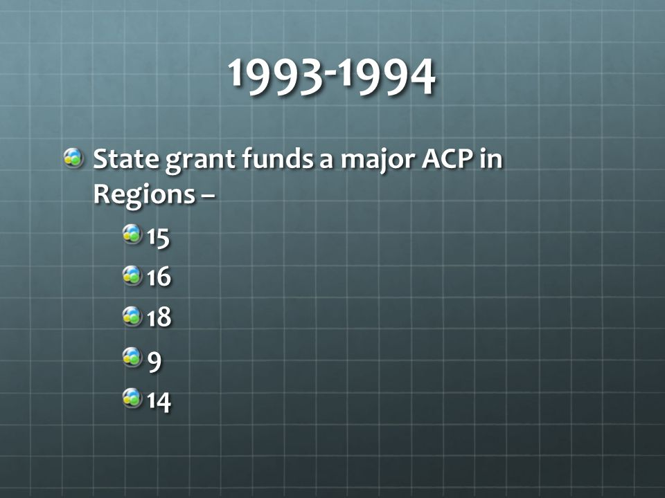 1993-1994 State grant funds a major ACP in Regions – 151618914