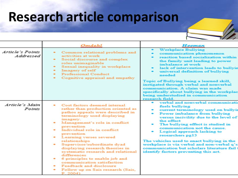 Research article comparison