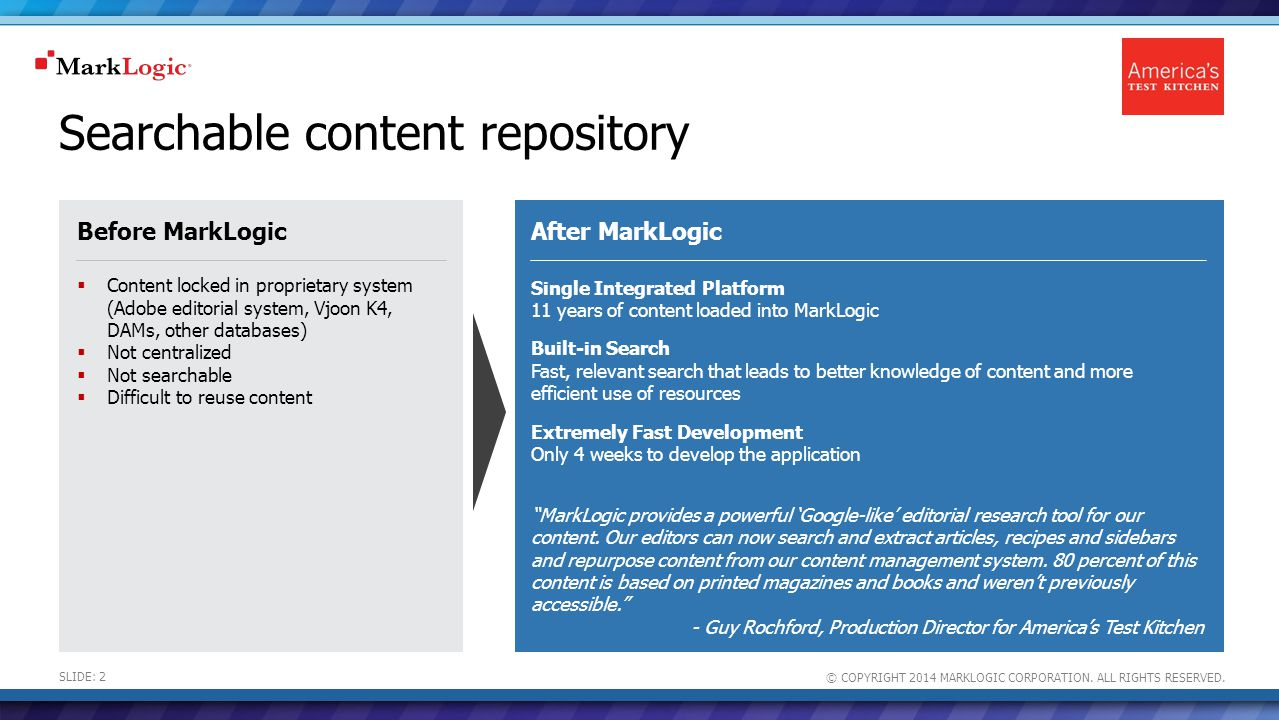 SLIDE: 2 Searchable content repository Single Integrated Platform 11 years of content loaded into MarkLogic Built-in Search Fast, relevant search that leads to better knowledge of content and more efficient use of resources Extremely Fast Development Only 4 weeks to develop the application MarkLogic provides a powerful 'Google-like' editorial research tool for our content.