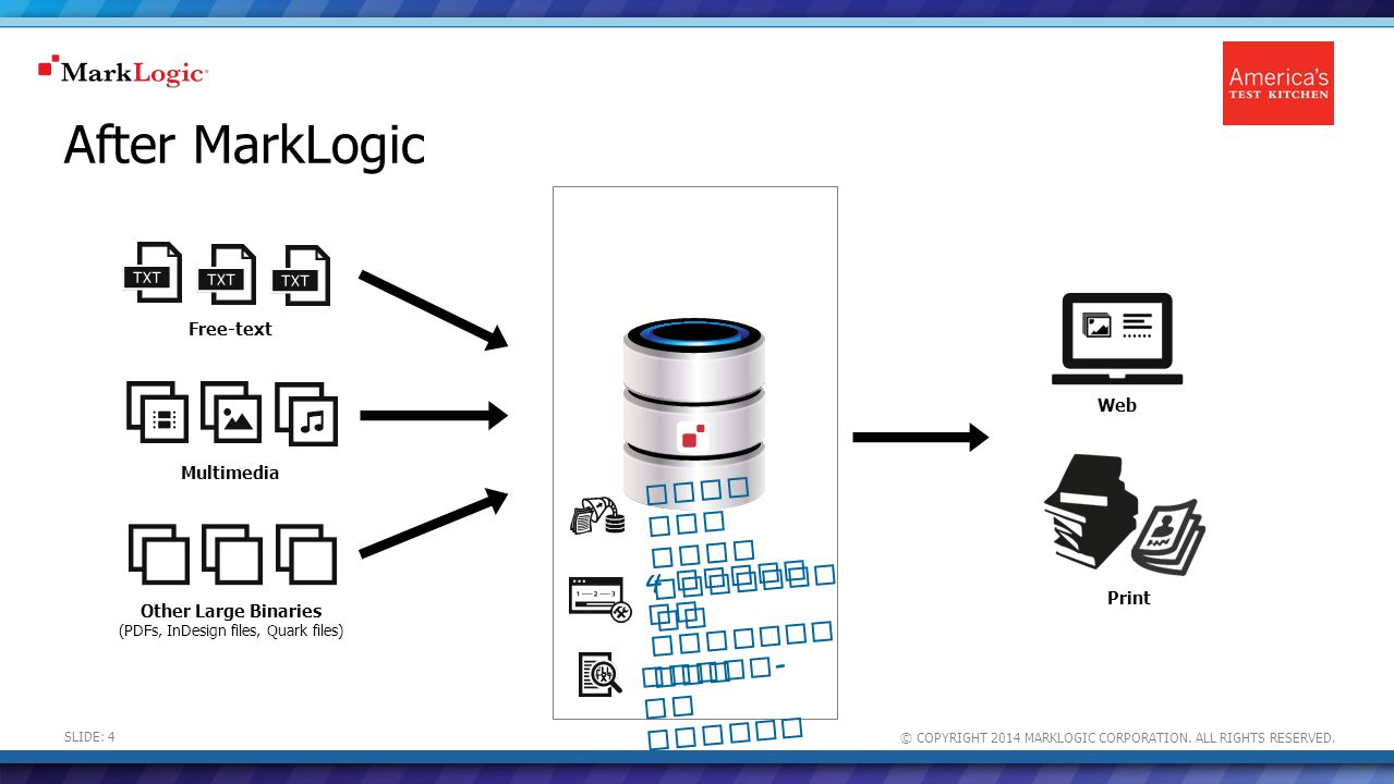 © COPYRIGHT 2014 MARKLOGIC CORPORATION. ALL RIGHTS RESERVED.
