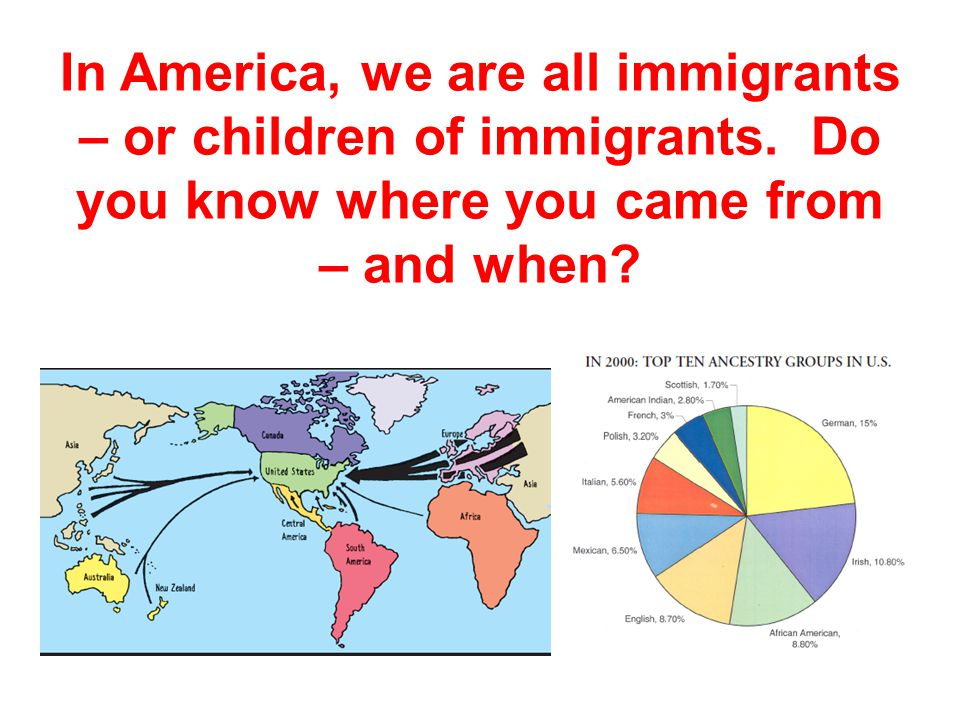 In America, we are all immigrants – or children of immigrants. Do you know where you came from – and when?