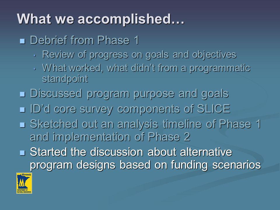 SLICE Phase 2