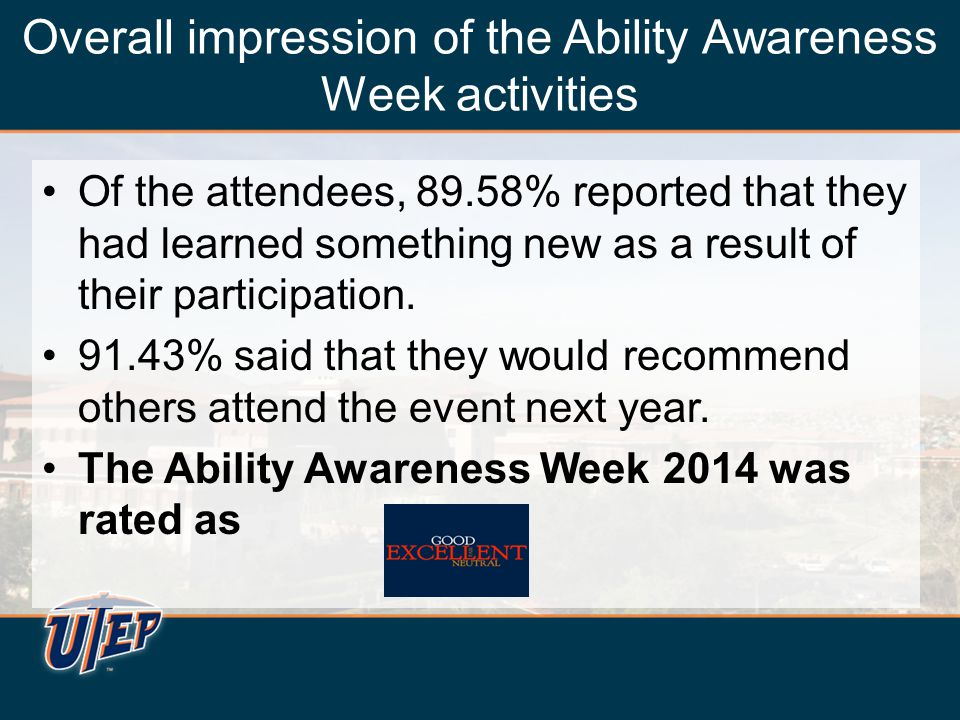 Overall impression of the Ability Awareness Week activities Of the attendees, 89.58% reported that they had learned something new as a result of their participation.