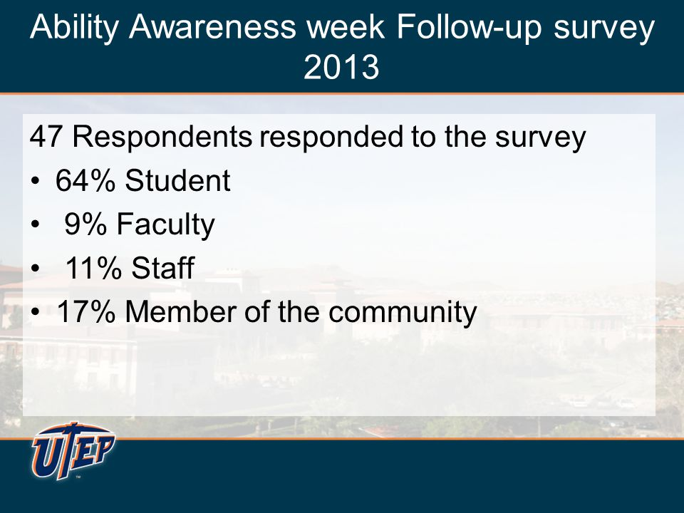 Ability Awareness week Follow-up survey 2013 47 Respondents responded to the survey 64% Student 9% Faculty 11% Staff 17% Member of the community 47 Respondents responded to the survey 64% Student 9% Faculty 11% Staff 17% Member of the community