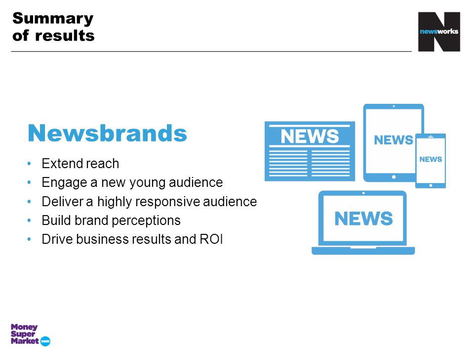 Extend reach Engage a new young audience Deliver a highly responsive audience Build brand perceptions Drive business results and ROI Summary of results Newsbrands