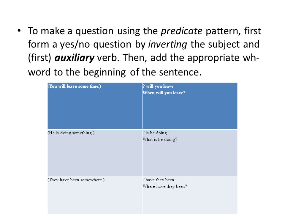 To make a question using the predicate pattern, first form a yes/no question by inverting the subject and (first) auxiliary verb. Then, add the approp