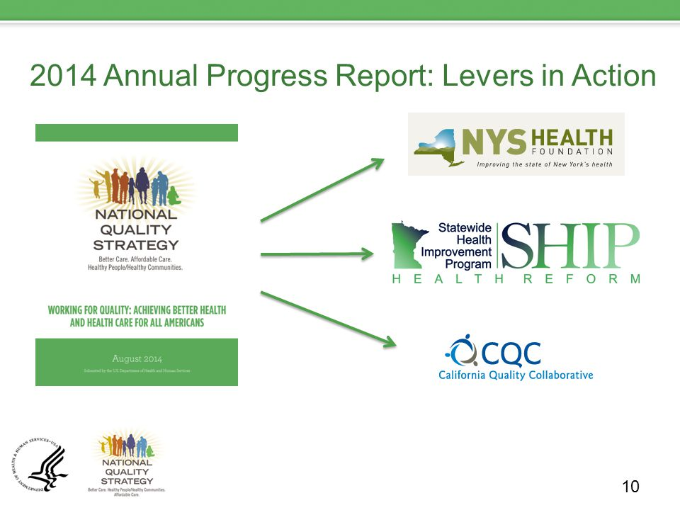 10 2014 Annual Progress Report: Levers in Action