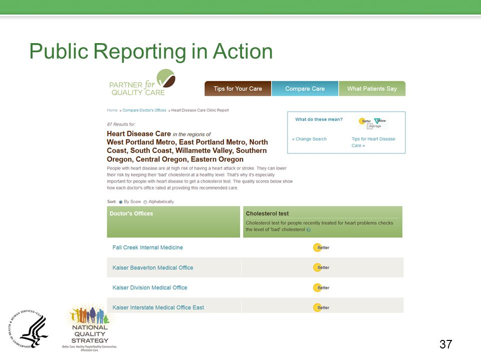Public Reporting in Action 37