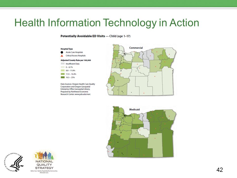 Health Information Technology in Action 42
