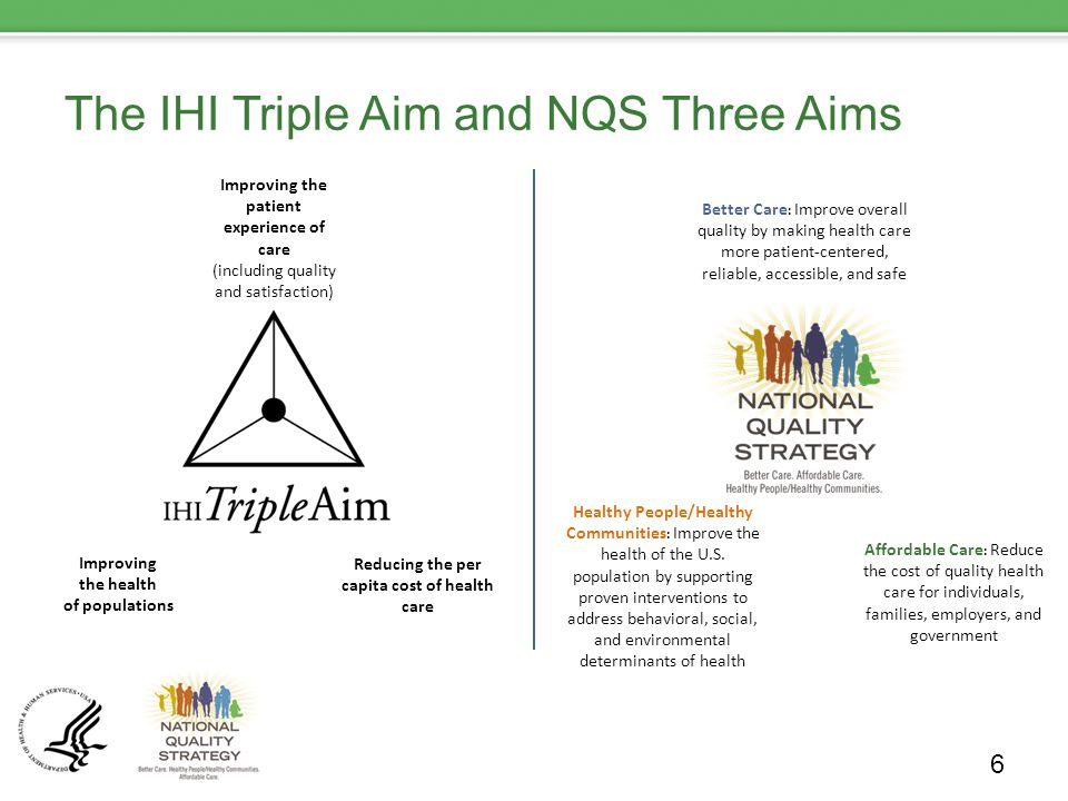The IHI Triple Aim and NQS Three Aims 6 Improving the patient experience of care (including quality and satisfaction) Improving the health of populations Reducing the per capita cost of health care Better Care : Improve overall quality by making health care more patient-centered, reliable, accessible, and safe Healthy People/Healthy Communities : Improve the health of the U.S.