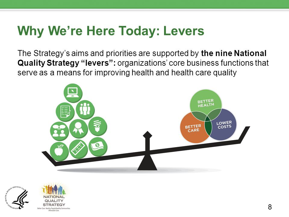 Why We're Here Today: Levers The Strategy's aims and priorities are supported by the nine National Quality Strategy levers : organizations' core business functions that serve as a means for improving health and health care quality 8