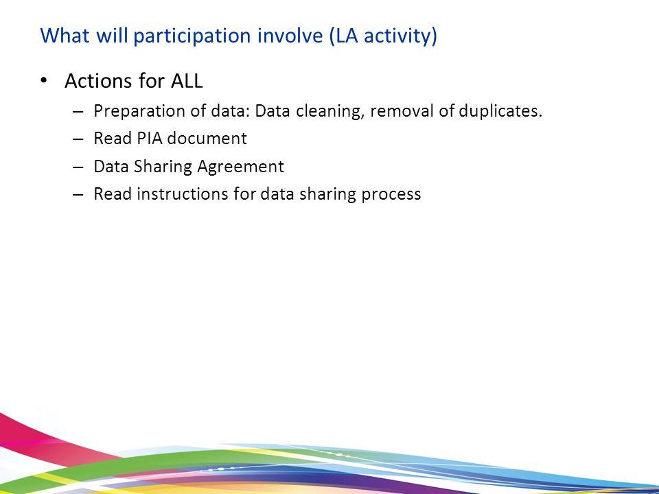 Process for uploading 2014 Social Care data