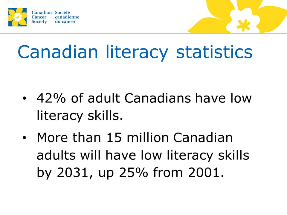 Canadian literacy statistics 42% of adult Canadians have low literacy skills. More than 15 million Canadian adults will have low literacy skills by 20
