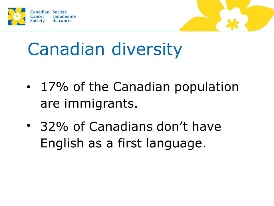 Canadian diversity 17% of the Canadian population are immigrants. 32% of Canadians don't have English as a first language.