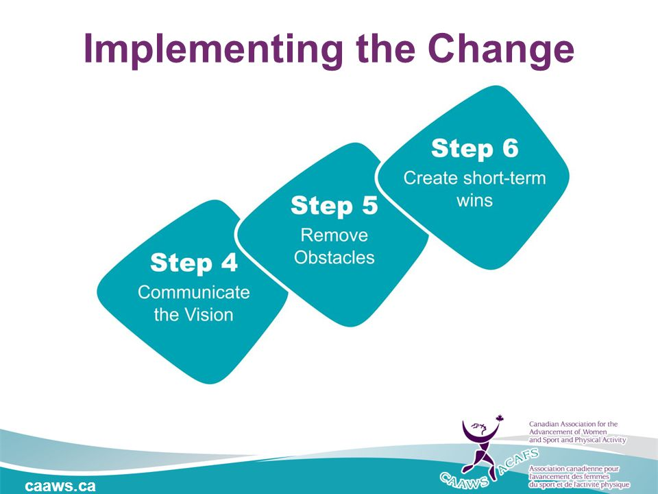 caaws.ca Implementing the Change
