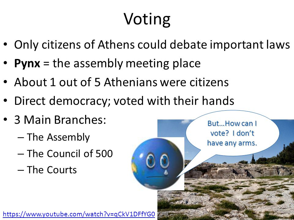 Voting Only citizens of Athens could debate important laws Pynx = the assembly meeting place About 1 out of 5 Athenians were citizens Direct democracy