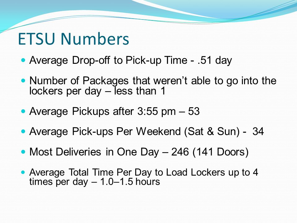 ETSU Numbers Average Drop-off to Pick-up Time -.51 day Number of Packages that weren't able to go into the lockers per day – less than 1 Average Pickups after 3:55 pm – 53 Average Pick-ups Per Weekend (Sat & Sun) - 34 Most Deliveries in One Day – 246 (141 Doors) Average Total Time Per Day to Load Lockers up to 4 times per day – 1.0–1.5 hours