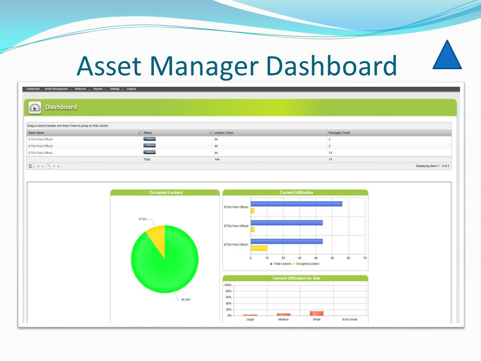 Asset Manager Dashboard