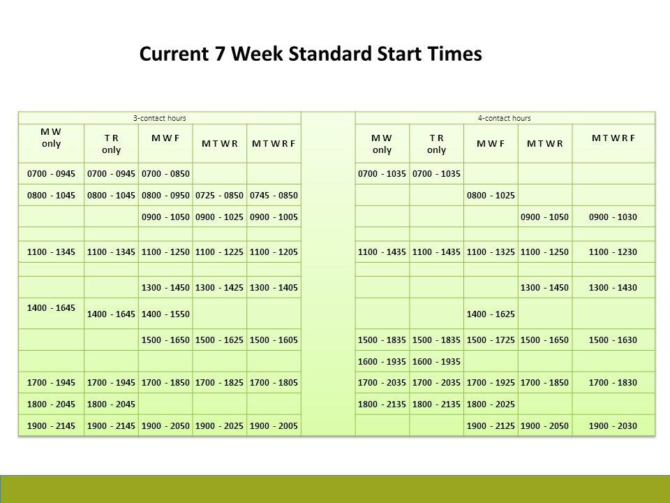 Current 7 Week Standard Start Times