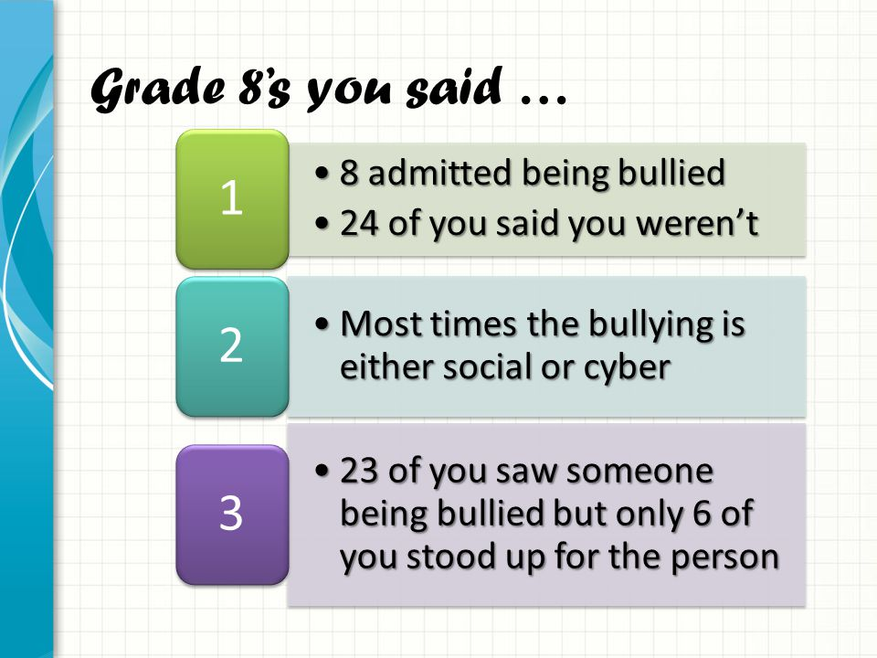 14 were bullied last year14 were bullied last year 20 said they were not20 said they were not 1 7 of you didn't tell anyone because you were afraid7 of you didn't tell anyone because you were afraid 2 27 of you saw someone being bullied but only 12 of you helped27 of you saw someone being bullied but only 12 of you helped 3 Grade 6's you said …