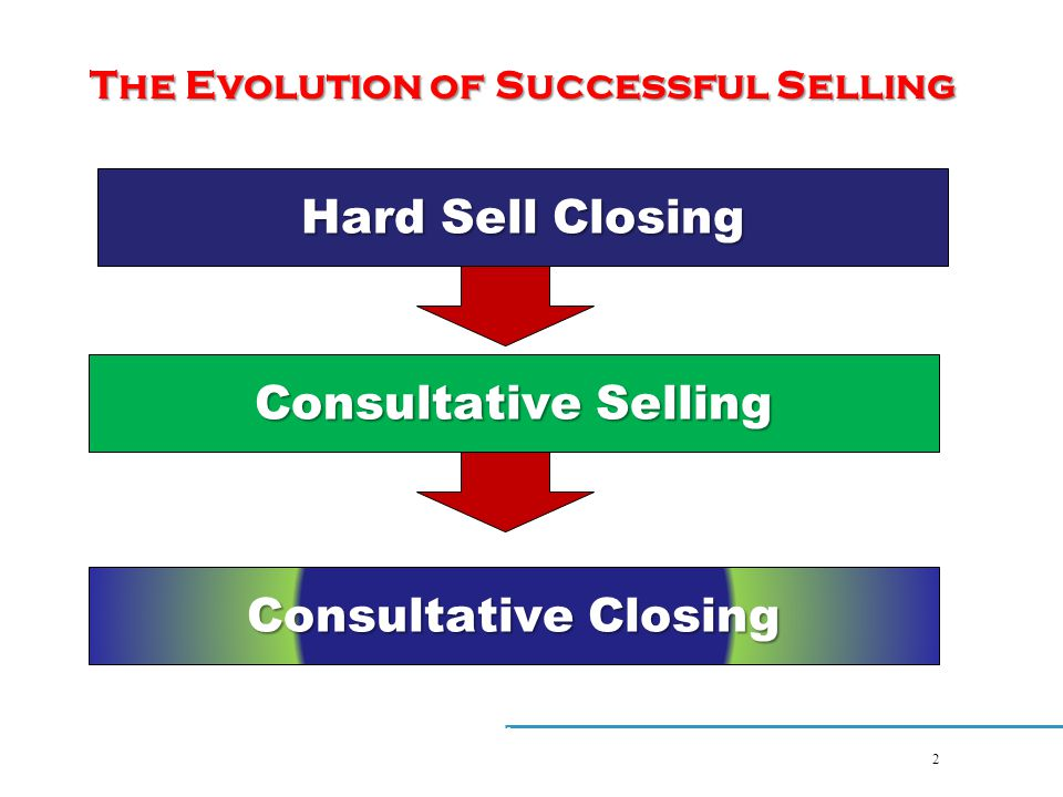 2 2Title Hard Sell Closing The Evolution of Successful Selling Consultative Selling Consultative Closing