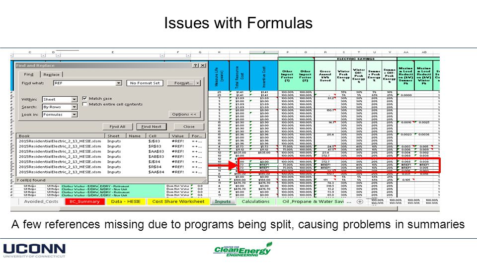 Issues with Formulas A few references missing due to programs being split, causing problems in summaries