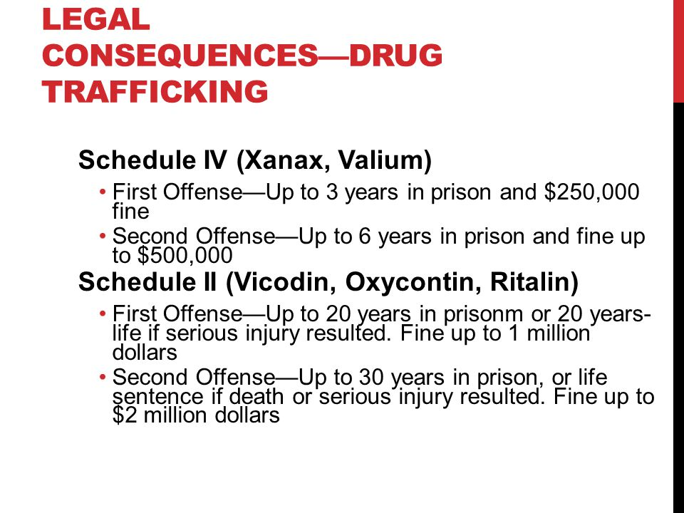 LEGAL CONSEQUENCES—DRUG TRAFFICKING Schedule IV (Xanax, Valium) First Offense—Up to 3 years in prison and $250,000 fine Second Offense—Up to 6 years in prison and fine up to $500,000 Schedule II (Vicodin, Oxycontin, Ritalin) First Offense—Up to 20 years in prisonm or 20 years- life if serious injury resulted.