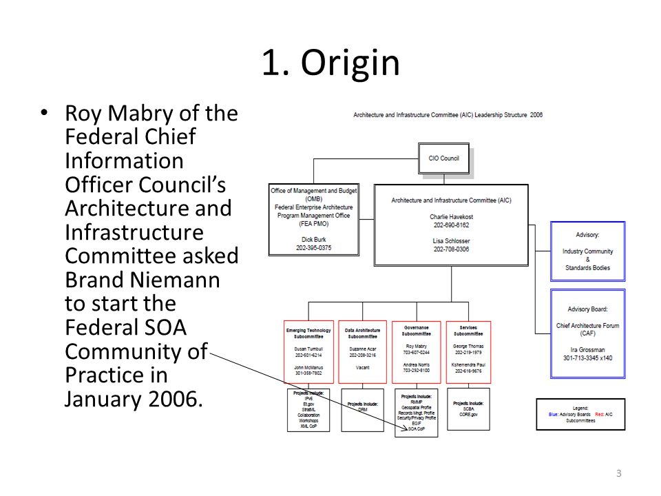 1. Origin 3 Roy Mabry of the Federal Chief Information Officer Council's Architecture and Infrastructure Committee asked Brand Niemann to start the Fe