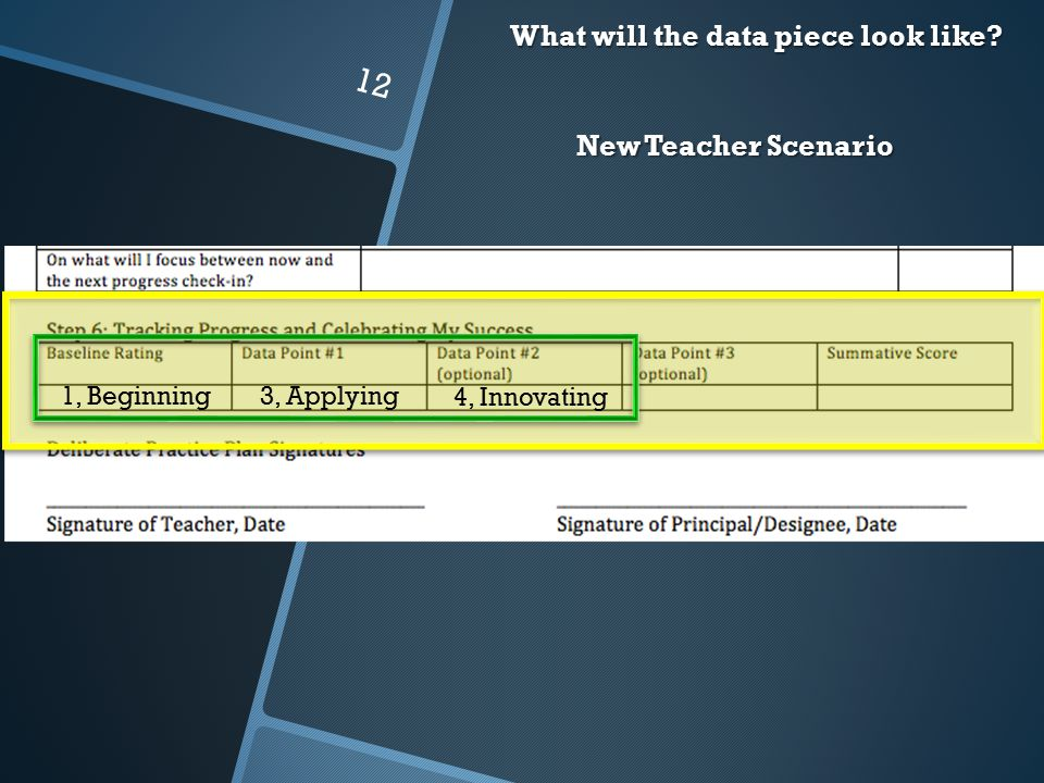 What will the data piece look like 12 1, Beginning3, Applying 4, Innovating New Teacher Scenario