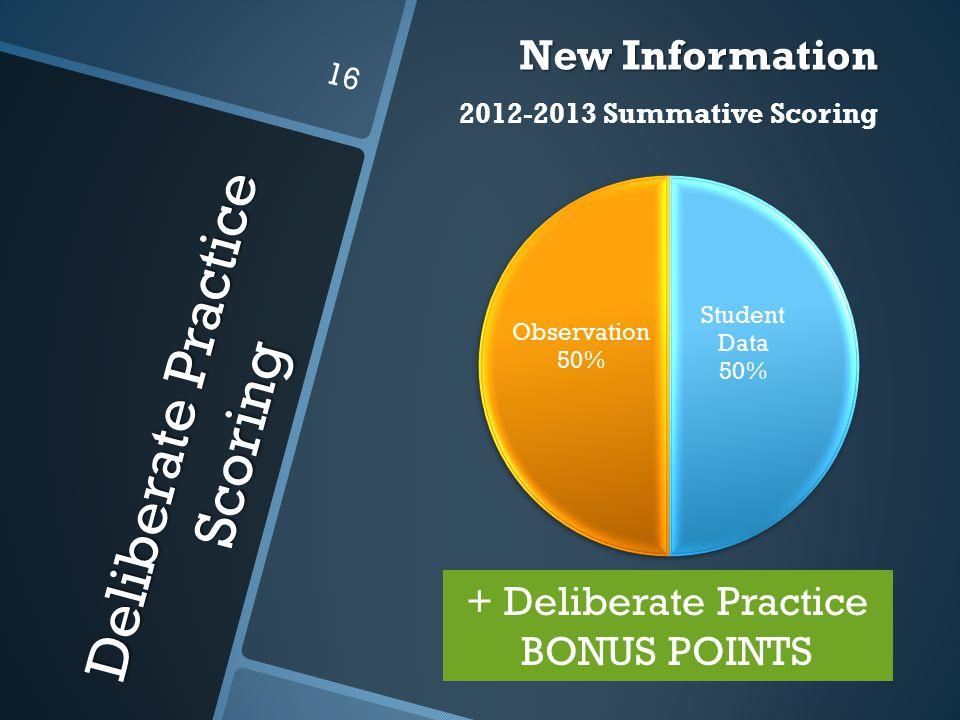 Deliberate Practice Scoring New Information 16 + Deliberate Practice BONUS POINTS
