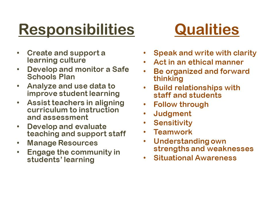 Responsibilities Qualities Create and support a learning culture Develop and monitor a Safe Schools Plan Analyze and use data to improve student learn
